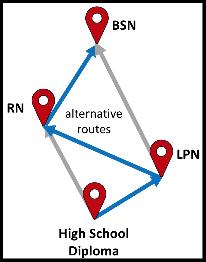 example of a pathway map