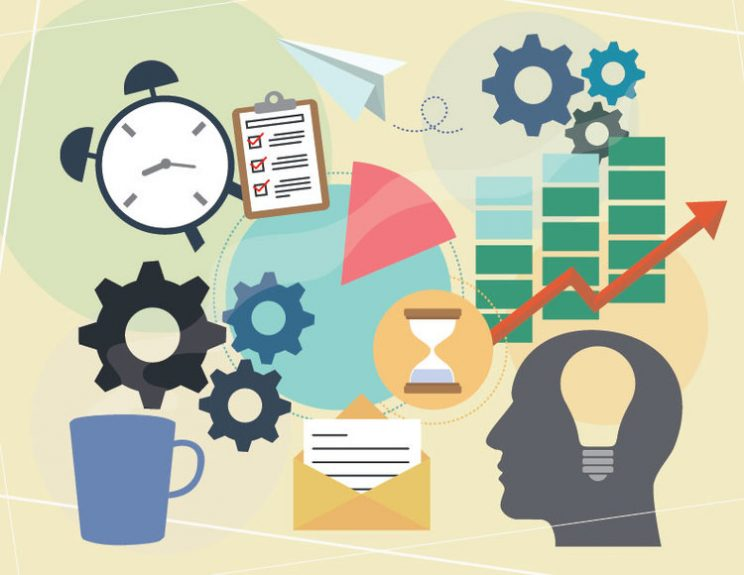 Collage of productivity images, including a mug, clock, cogs, chart, and mind
