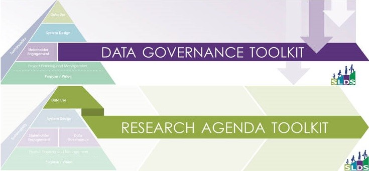 Data Governance Toolkit and Research Agenda Toolkit